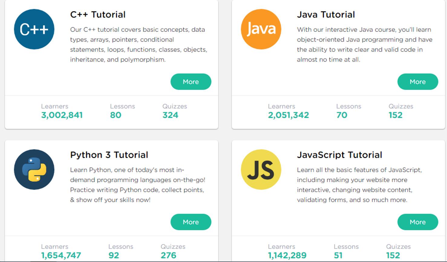 موقع رائع لتعلم أي لغة برمجة مع الحصول على شهادة