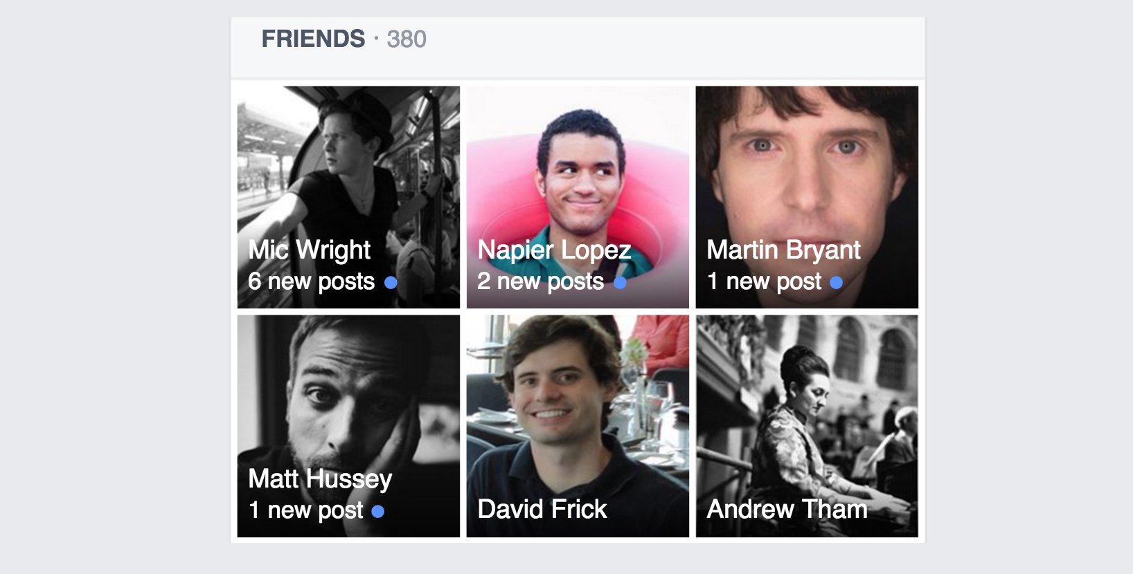 ميزة جديدة من فيس بوك Facebook تعرض عدد مشاركات الأصدقاء في صفحتك