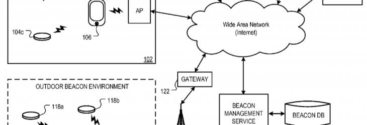 هذه هي براءة الاختراع الجديدة من أبل iBeacon