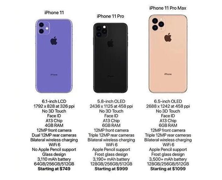 هذه هي مواصفات هواتف آيفون القادمة -تسريب-